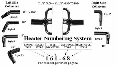 "Schoenfeld - Schoenfeld 161-98 IMCA Modified Adjustable Headers 1 5/8"" x 1 3/4"" Fits Most Modifieds"